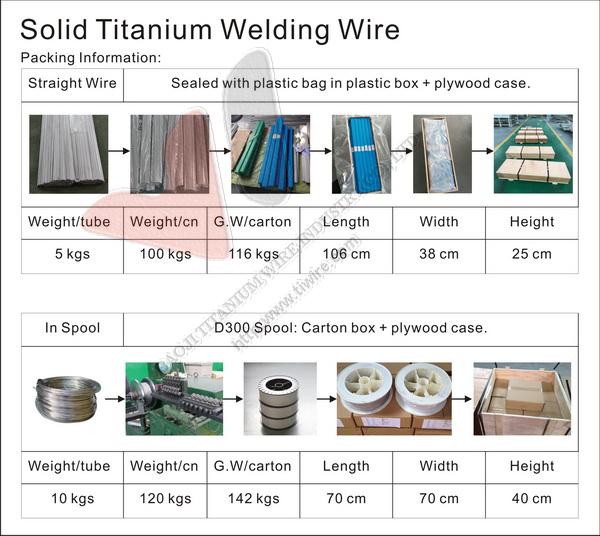 ERTi-5 Ti6Al4V Tig Titanium Welding Rods 2.4 x 1000 mm on Stock, AWS A5.16/SFA-5.16